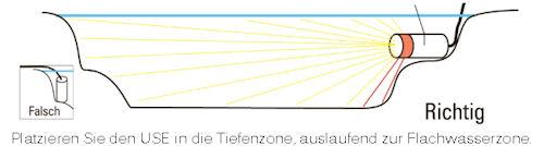 Ultra Sonic Platzierung (www.aqua-pond24.de)