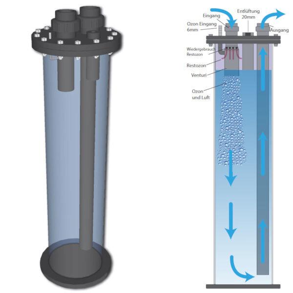 Aquaforte Ozon Reaktor Type 160 41-SK930